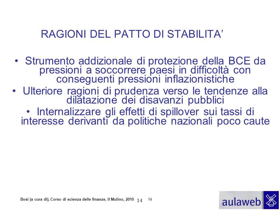 RAGIONI DEL PATTO DI STABILITA'