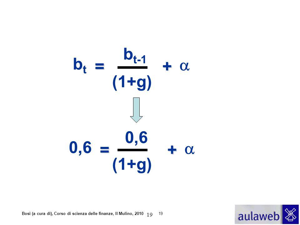 bt-1 bt = + a (1+g) 0,6 0,6 a = + (1+g) 19