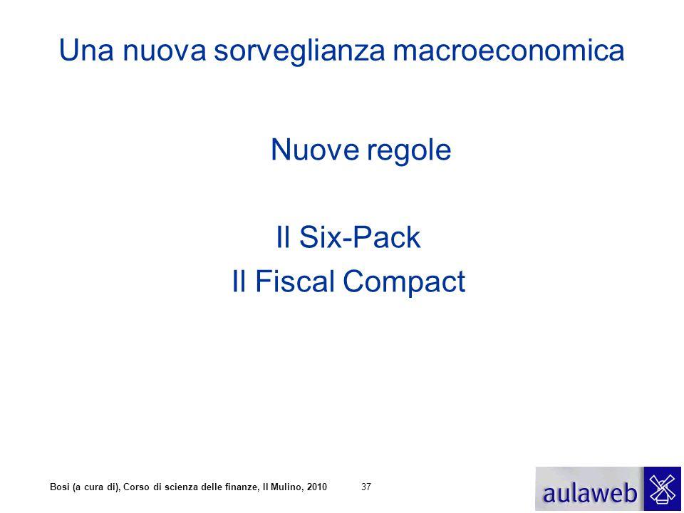 Una nuova sorveglianza macroeconomica