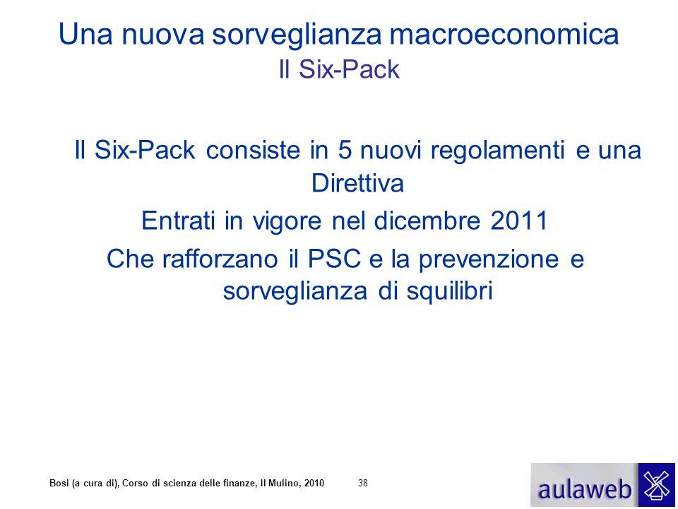 Una nuova sorveglianza macroeconomica Il Six-Pack