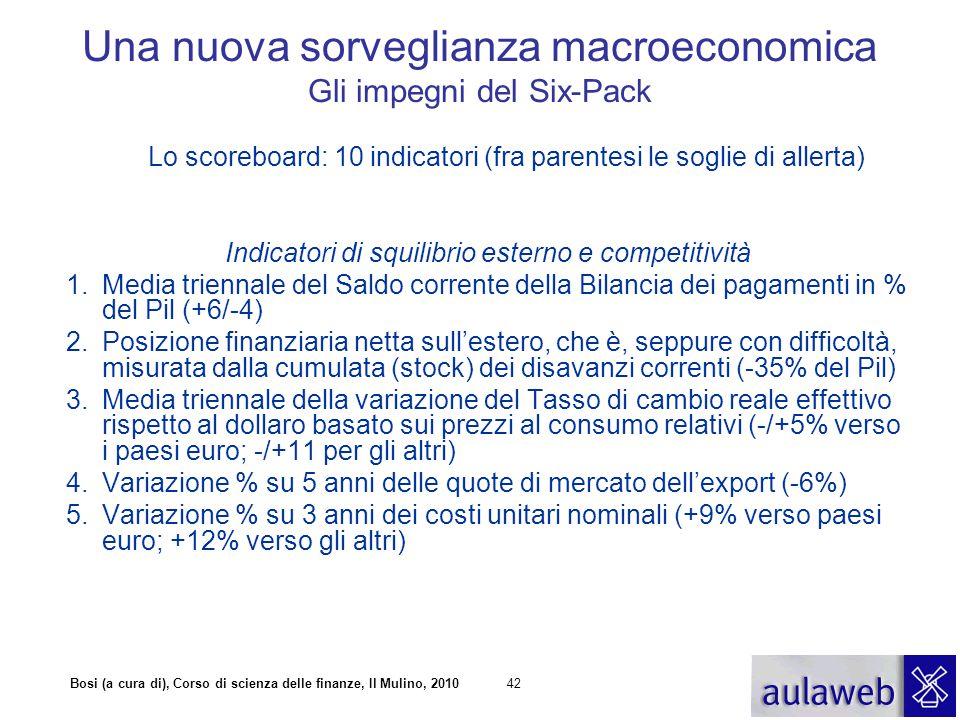 Una nuova sorveglianza macroeconomica Gli impegni del Six-Pack