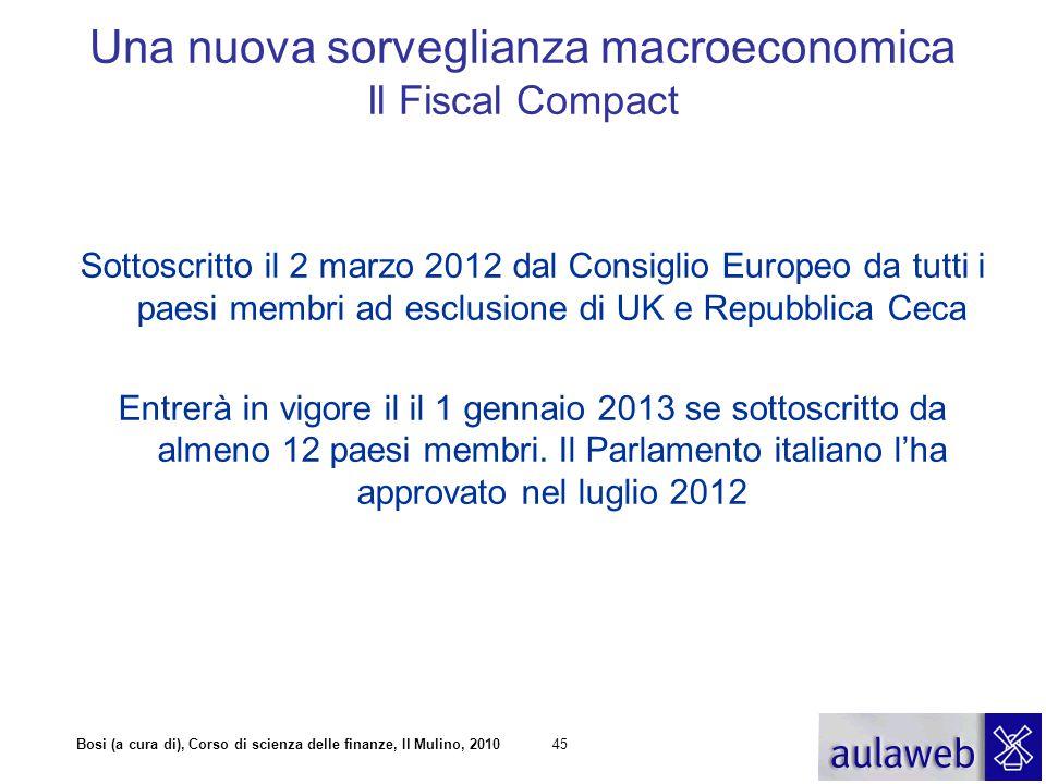 Una nuova sorveglianza macroeconomica Il Fiscal Compact