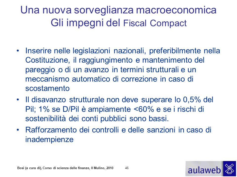 Una nuova sorveglianza macroeconomica Gli impegni del Fiscal Compact