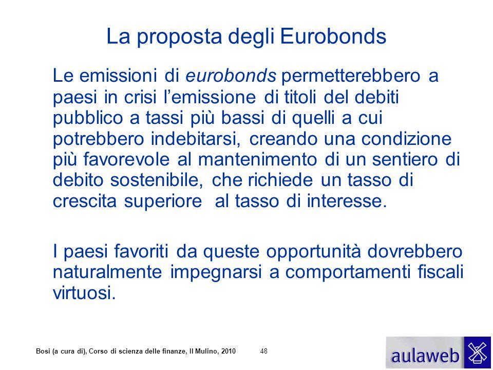 La proposta degli Eurobonds