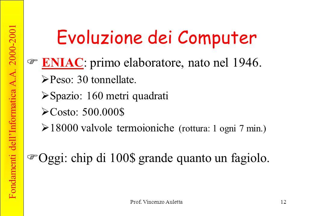Evoluzione dei Computer