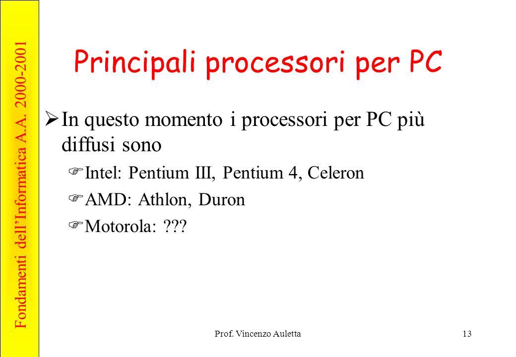 Principali processori per PC