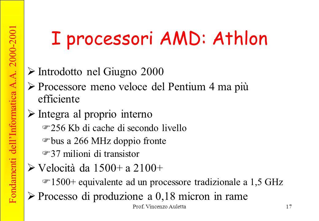 I processori AMD: Athlon
