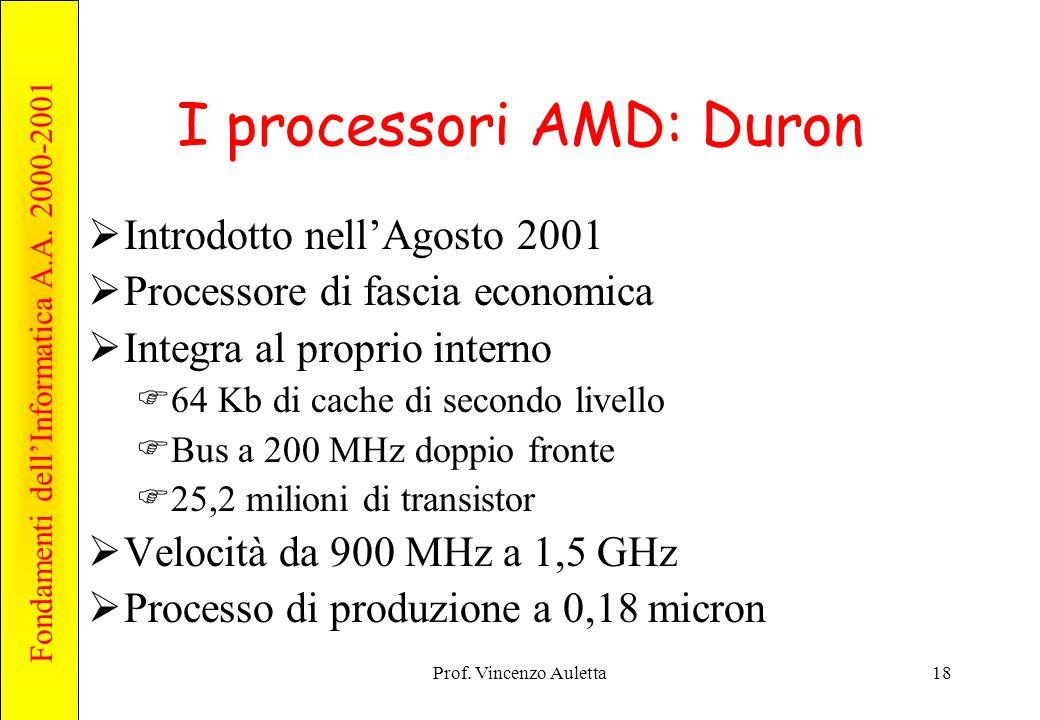 I processori AMD: Duron