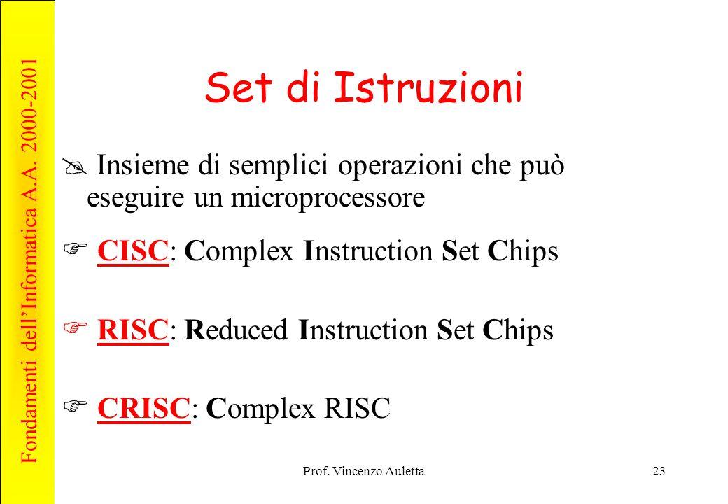 Set di Istruzioni Insieme di semplici operazioni che può eseguire un microprocessore. CISC: Complex Instruction Set Chips.