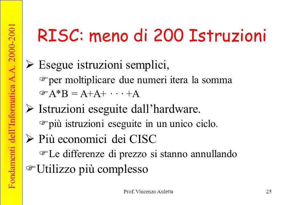 RISC: meno di 200 Istruzioni