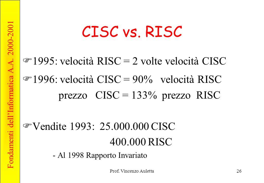 CISC vs. RISC 1995: velocità RISC = 2 volte velocità CISC