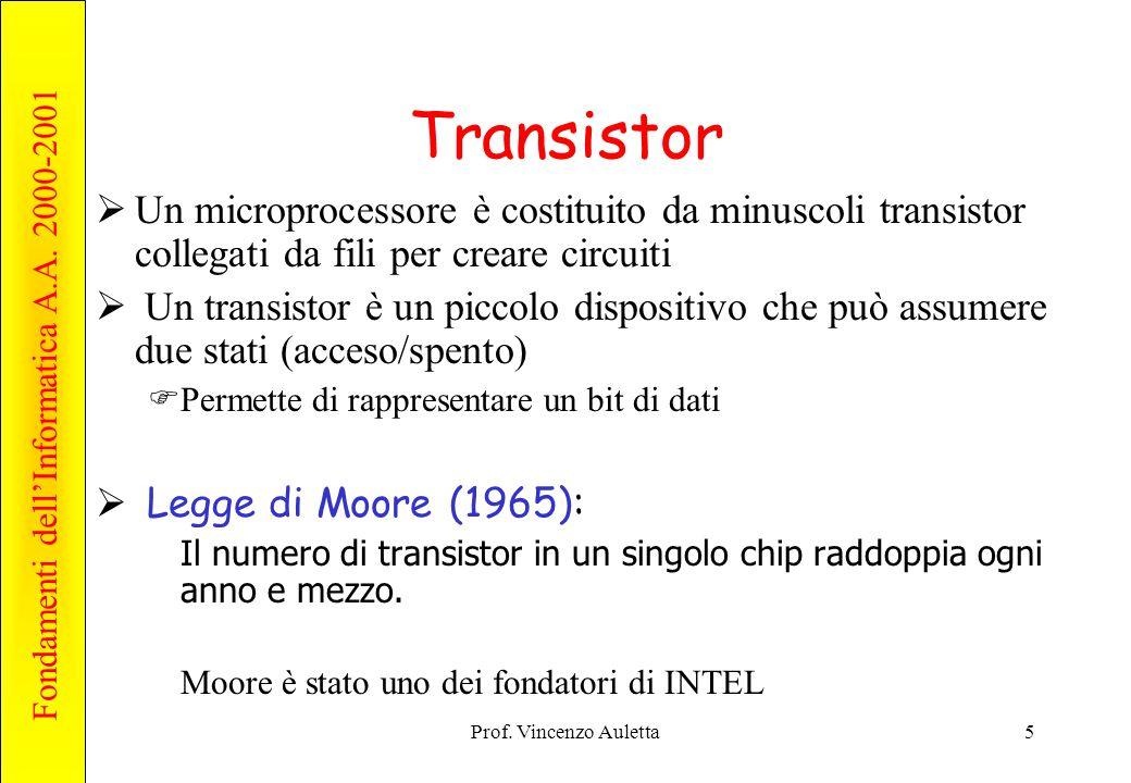 Transistor Un microprocessore è costituito da minuscoli transistor collegati da fili per creare circuiti.