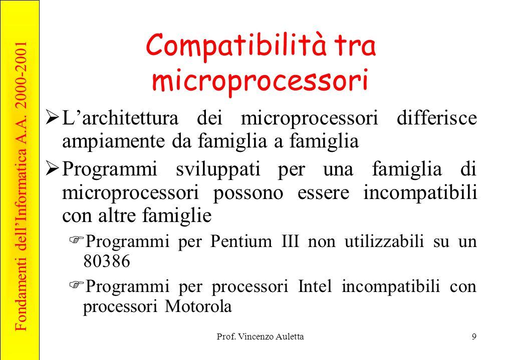 Compatibilità tra microprocessori