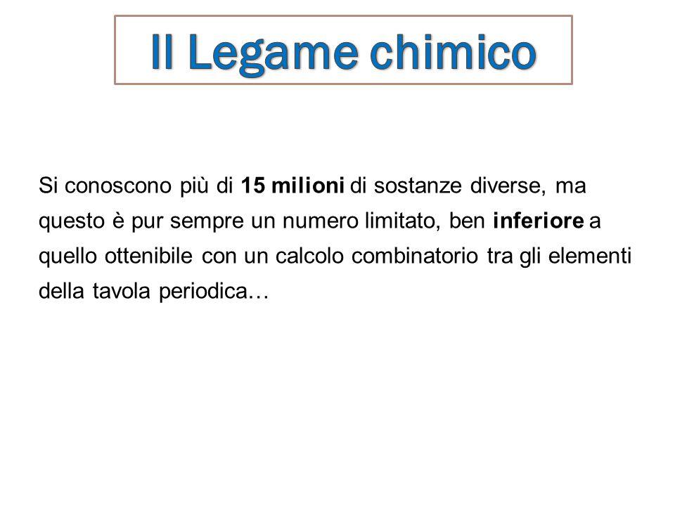 13/12/12 Il Legame chimico.