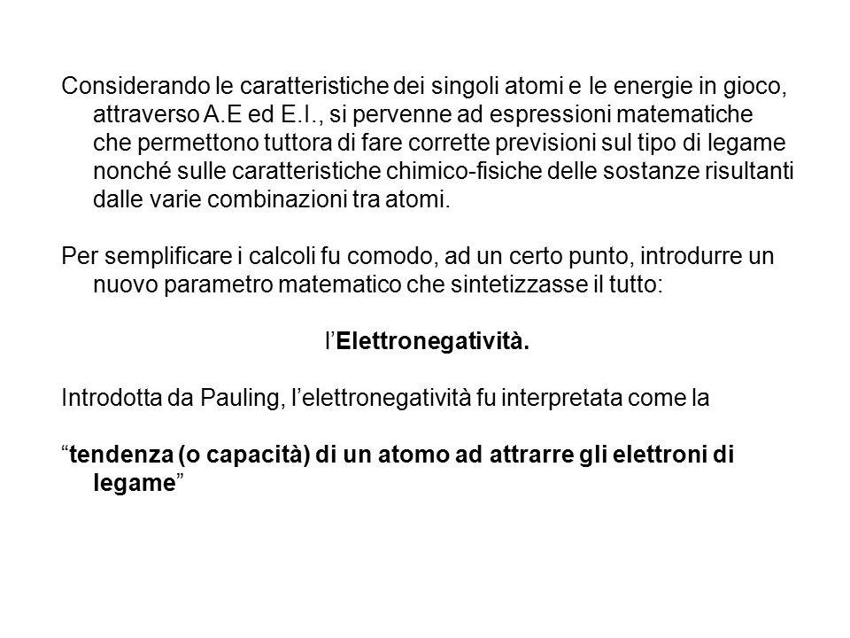 Introdotta da Pauling, l'elettronegatività fu interpretata come la
