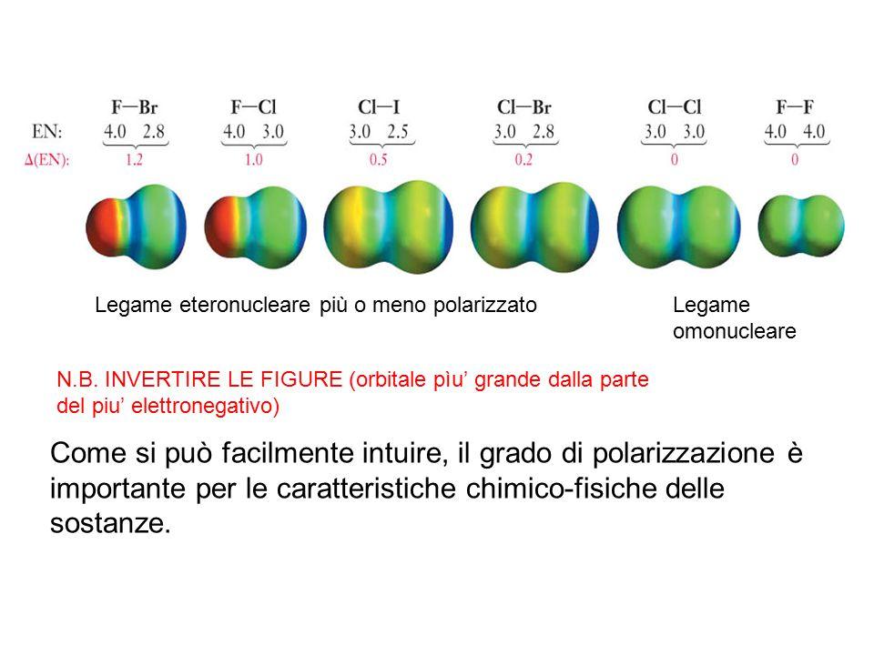 Legame eteronucleare più o meno polarizzato