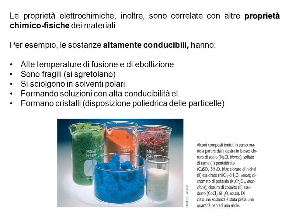 Per esempio, le sostanze altamente conducibili, hanno: