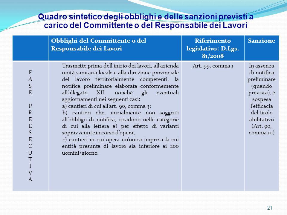 Riferimento legislativo: D.Lgs. 81/2008