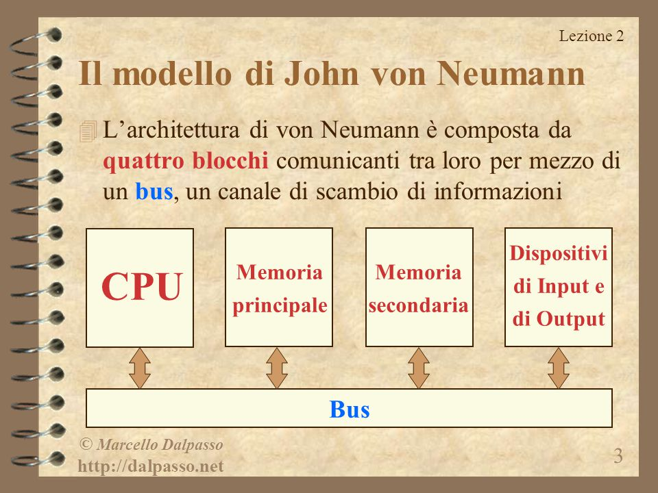 Il modello di John von Neumann