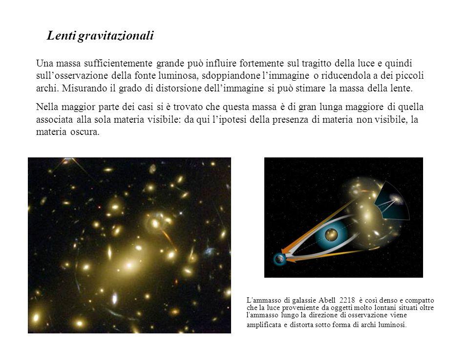 Lenti gravitazionali
