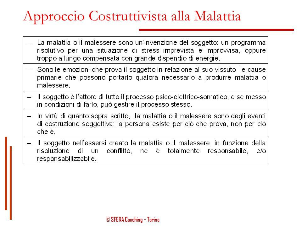 Approccio Costruttivista alla Malattia