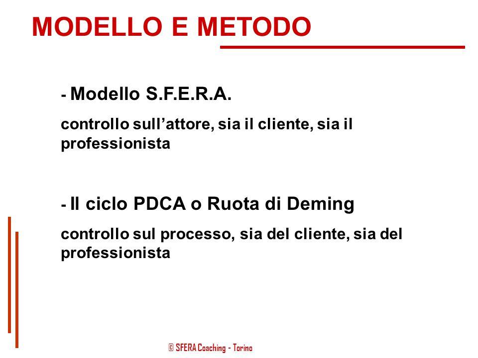 MODELLO E METODO - Modello S.F.E.R.A.