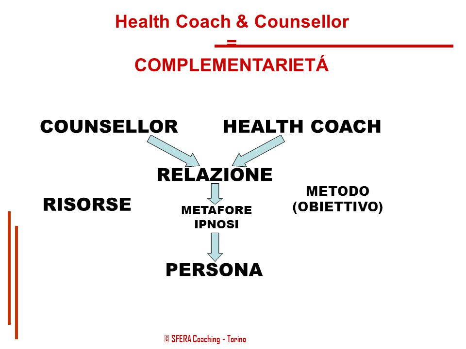 Health Coach & Counsellor