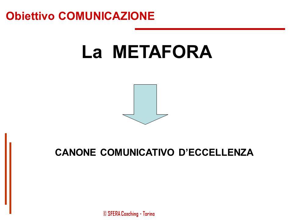 Obiettivo COMUNICAZIONE