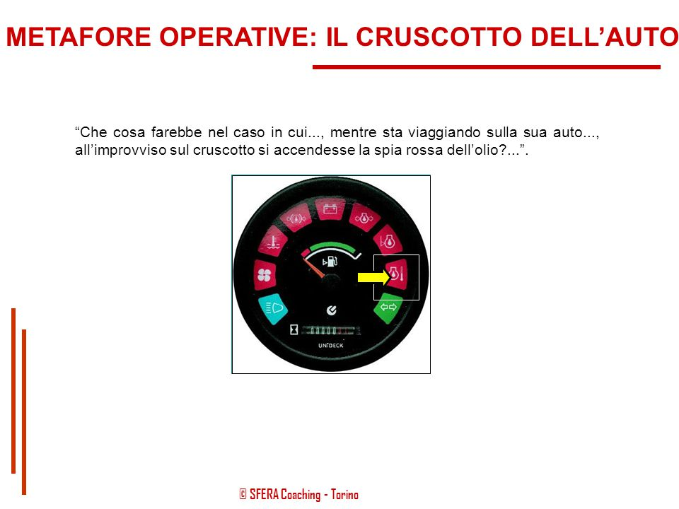 METAFORE OPERATIVE: IL CRUSCOTTO DELL'AUTO