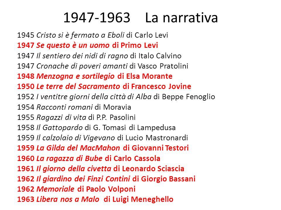 1947-1963 La narrativa 1945 Cristo si è fermato a Eboli di Carlo Levi