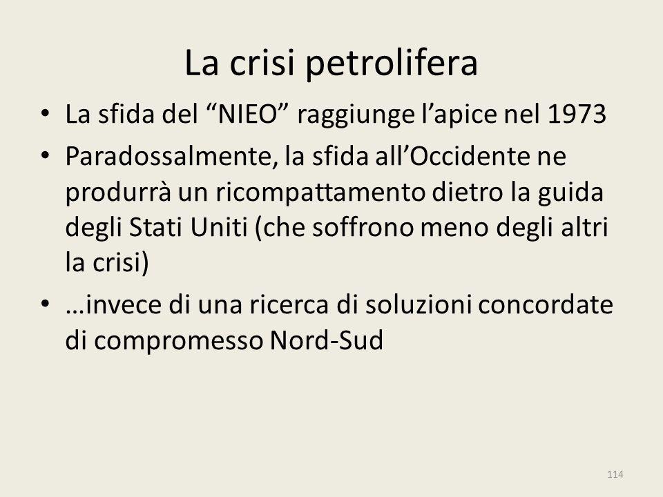 La crisi petrolifera La sfida del NIEO raggiunge l'apice nel 1973