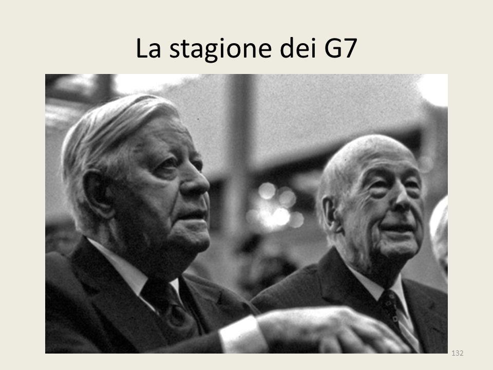 La stagione dei G7