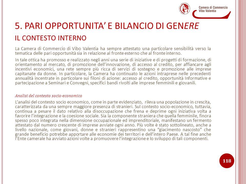 5. PARI OPPORTUNITA' E BILANCIO DI GENERE il contesto interno