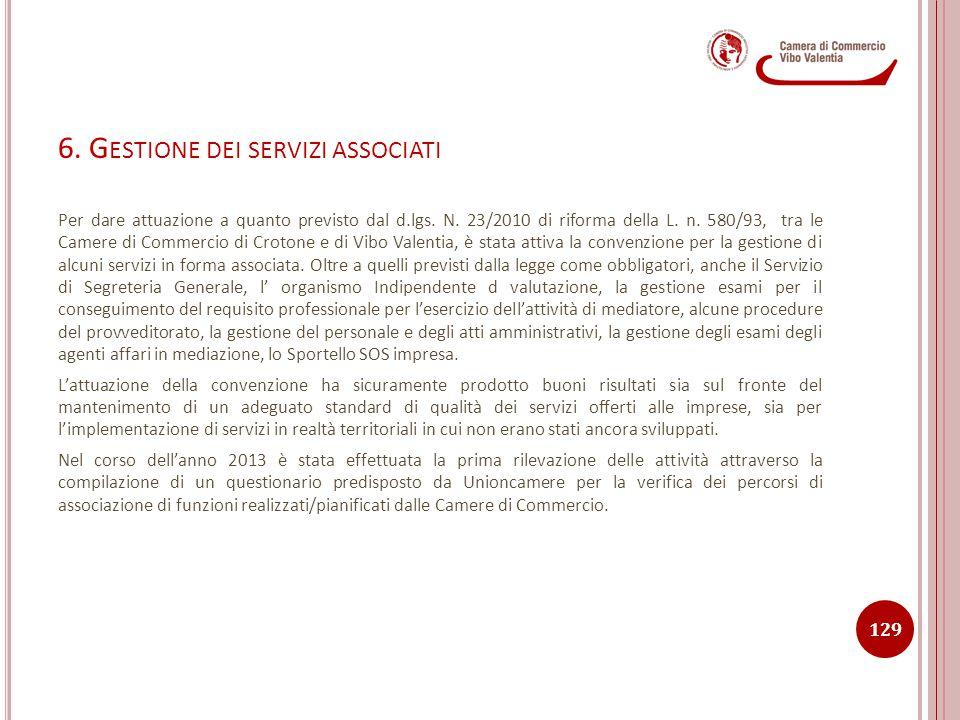 6. Gestione dei servizi associati