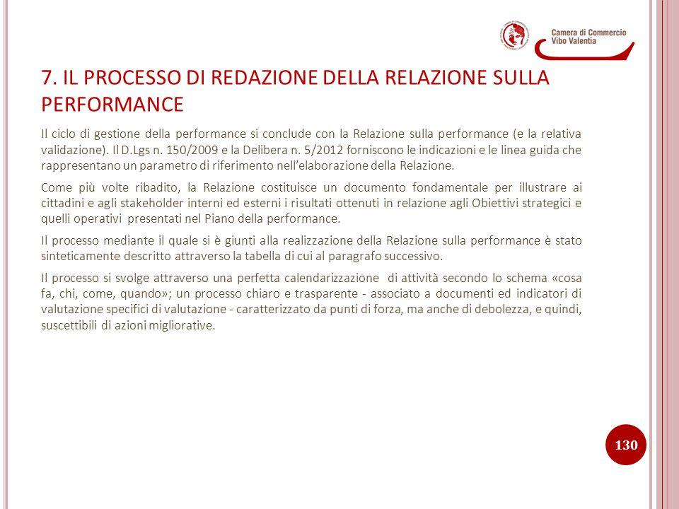 7. IL PROCESSO DI REDAZIONE DELLA RELAZIONE SULLA PERFORMANCE