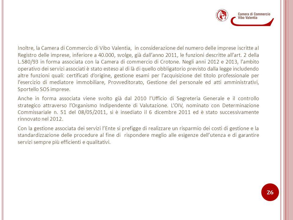 Inoltre, la Camera di Commercio di Vibo Valentia, in considerazione del numero delle imprese iscritte al Registro delle imprese, inferiore a 40.000, svolge, già dall'anno 2011, le funzioni descritte all'art. 2 della L.580/93 in forma associata con la Camera di commercio di Crotone. Negli anni 2012 e 2013, l'ambito operativo dei servizi associati è stato esteso al di là di quello obbligatorio previsto dalla legge includendo altre funzioni quali: certificati d'origine, gestione esami per l'acquisizione del titolo professionale per l'esercizio di mediatore immobiliare, Provveditorato, Gestione del personale ed atti amministrativi, Sportello SOS imprese.