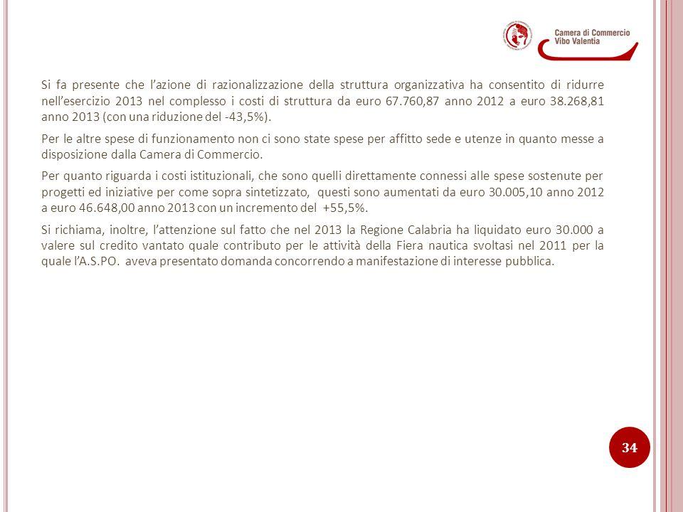 Si fa presente che l'azione di razionalizzazione della struttura organizzativa ha consentito di ridurre nell'esercizio 2013 nel complesso i costi di struttura da euro 67.760,87 anno 2012 a euro 38.268,81 anno 2013 (con una riduzione del -43,5%).
