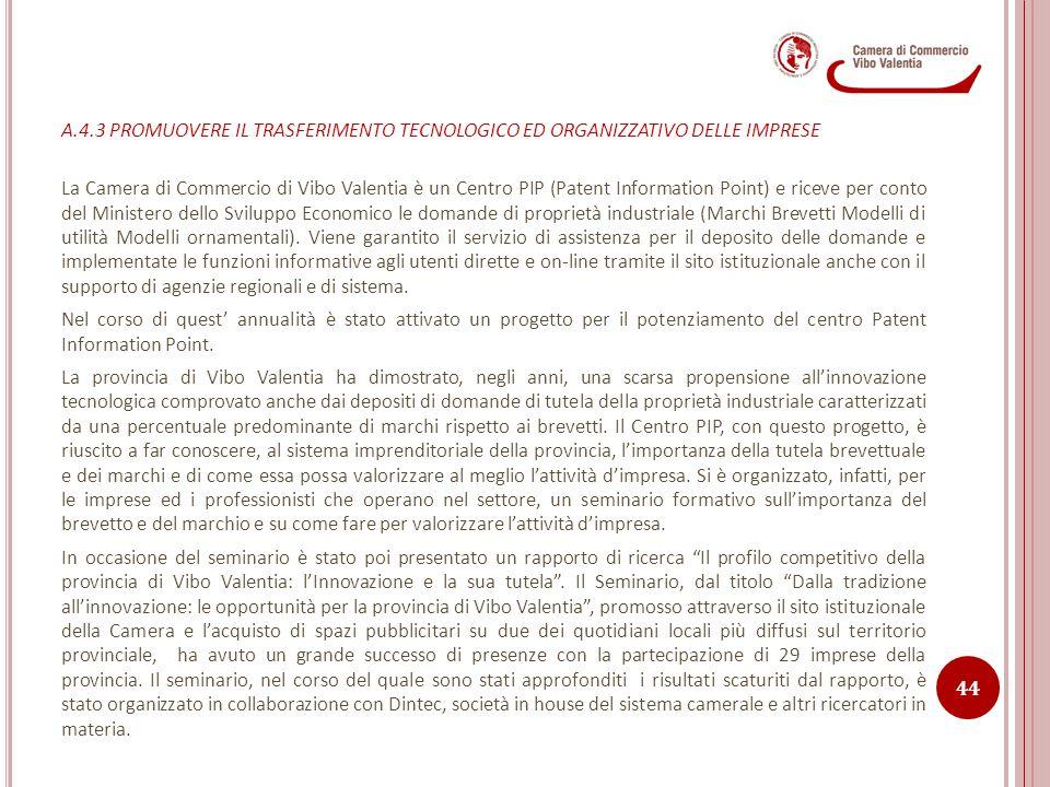 A.4.3 PROMUOVERE IL TRASFERIMENTO TECNOLOGICO ED ORGANIZZATIVO DELLE IMPRESE