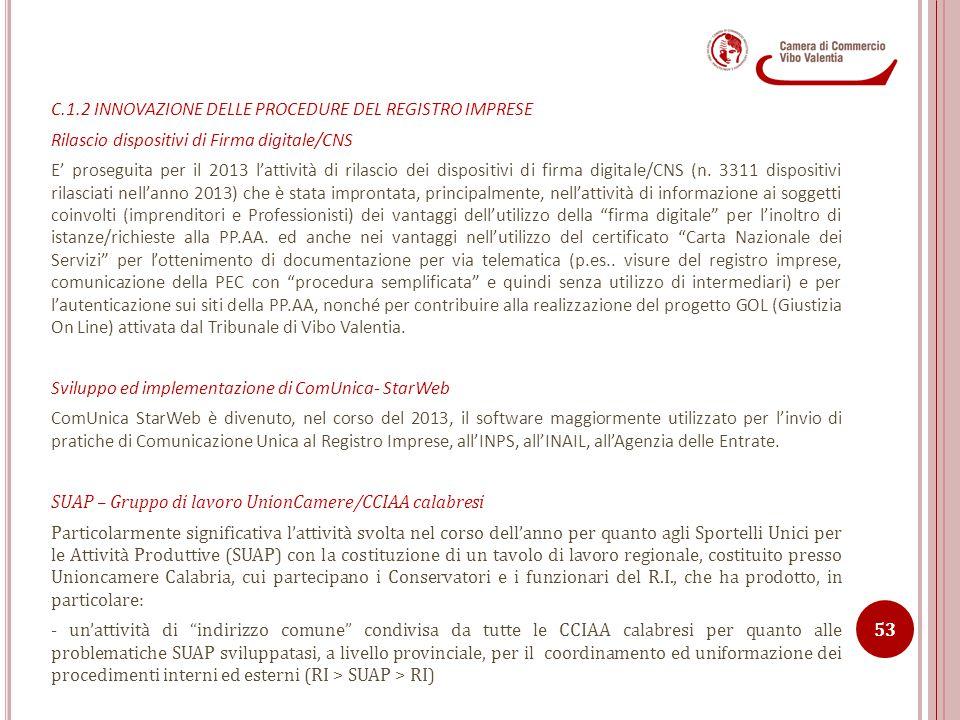 C.1.2 INNOVAZIONE DELLE PROCEDURE DEL REGISTRO IMPRESE