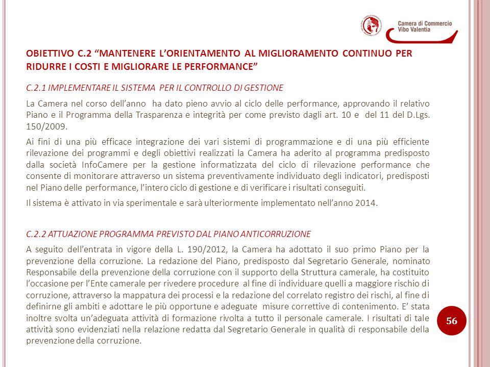 OBIETTIVO C.2 MANTENERE L'ORIENTAMENTO AL MIGLIORAMENTO CONTINUO PER RIDURRE I COSTI E MIGLIORARE LE PERFORMANCE