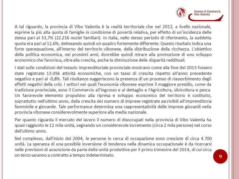 A tal riguardo, la provincia di Vibo Valentia è la realtà territoriale che nel 2012, a livello nazionale, esprime la più alta quota di famiglie in condizione di povertà relativa, per effetto di un'incidenza delle stessa pari al 33,7% (22.216 nuclei familiari).