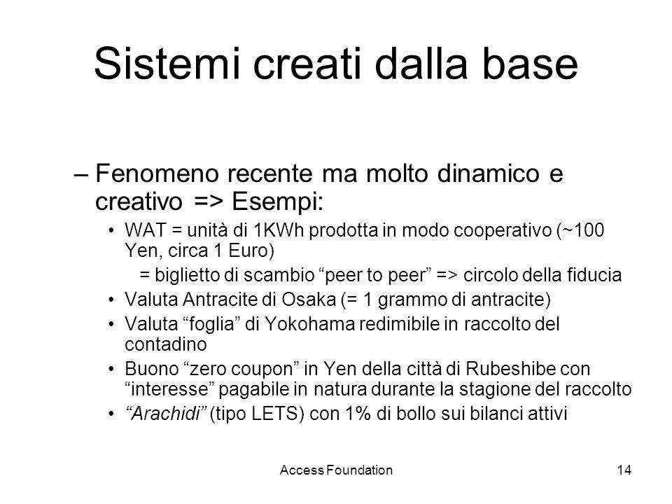 Sistemi creati dalla base