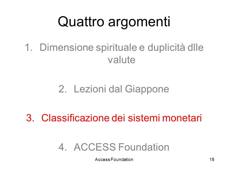 Quattro argomenti Dimensione spirituale e duplicità dlle valute