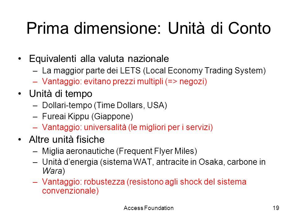 Prima dimensione: Unità di Conto