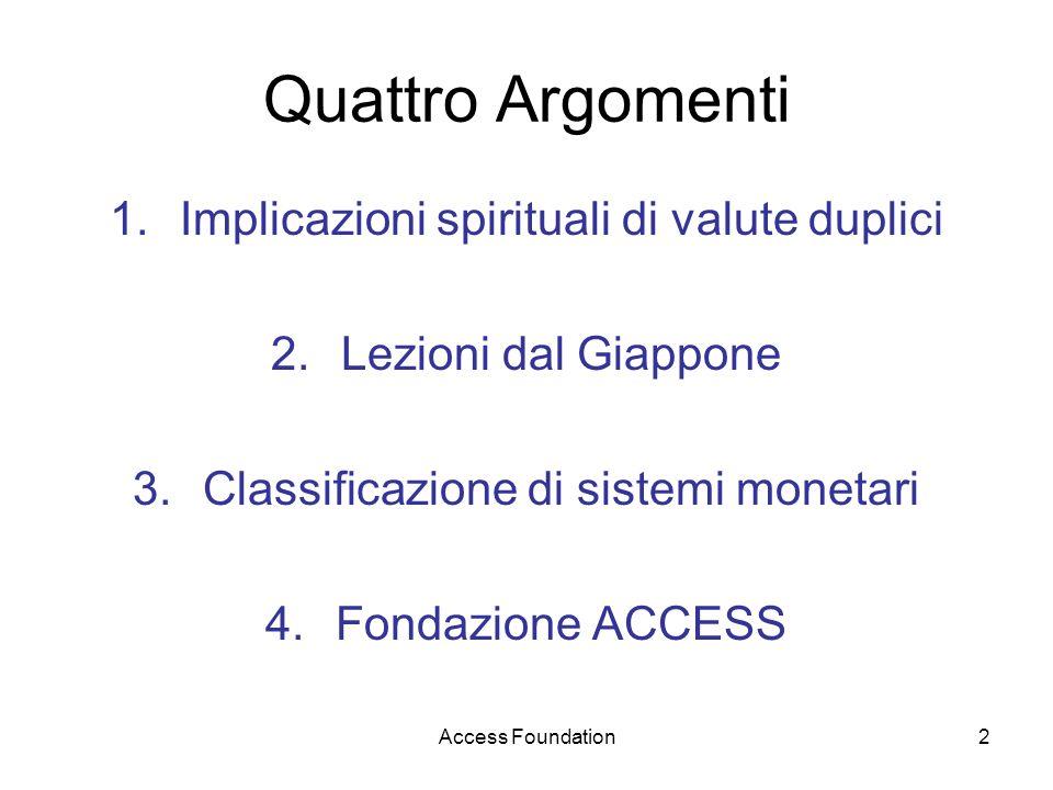 Quattro Argomenti Implicazioni spirituali di valute duplici