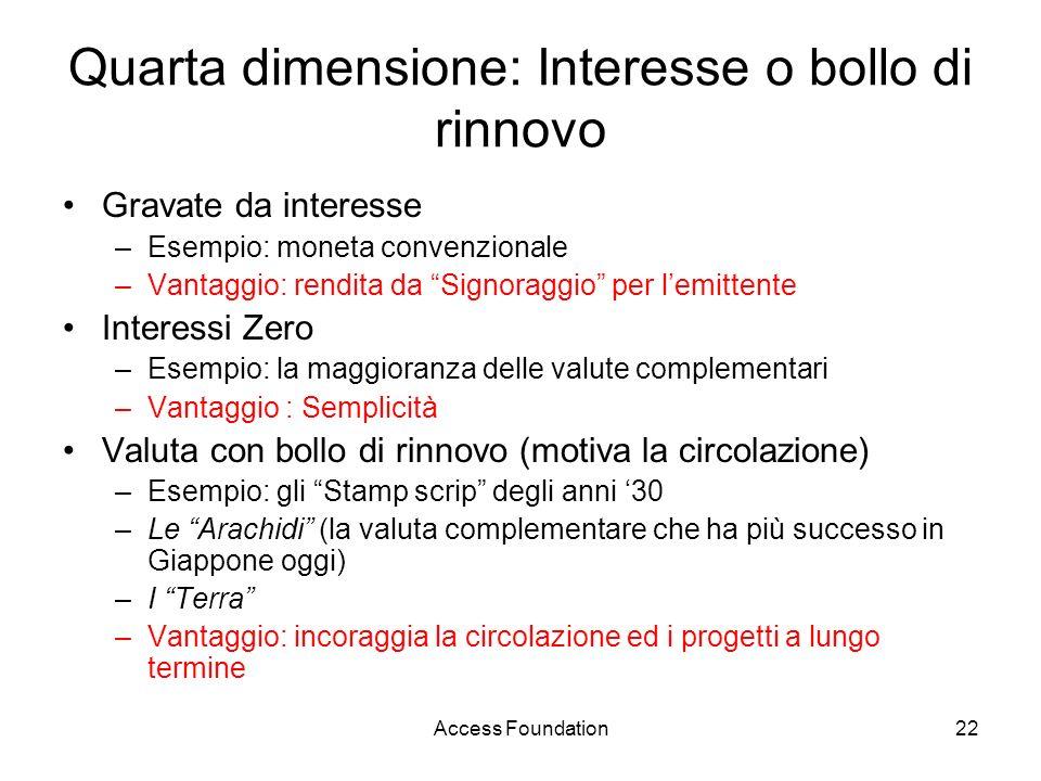 Quarta dimensione: Interesse o bollo di rinnovo
