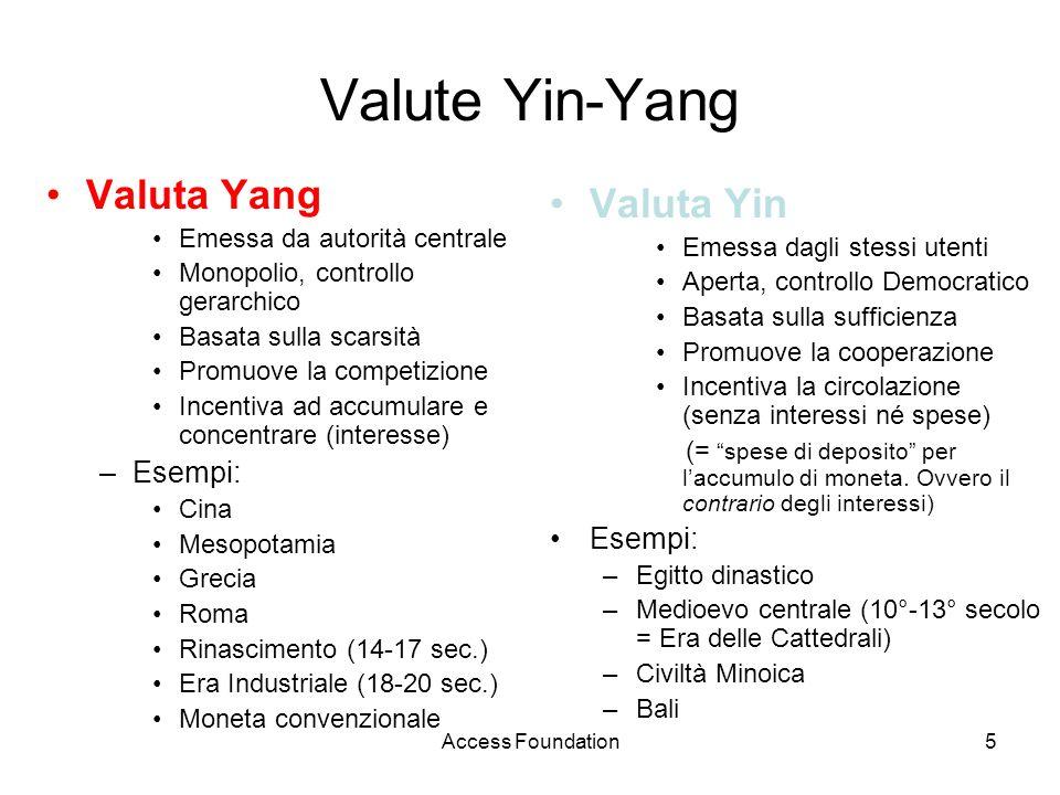 Valute Yin-Yang Valuta Yang Valuta Yin Esempi: Esempi:
