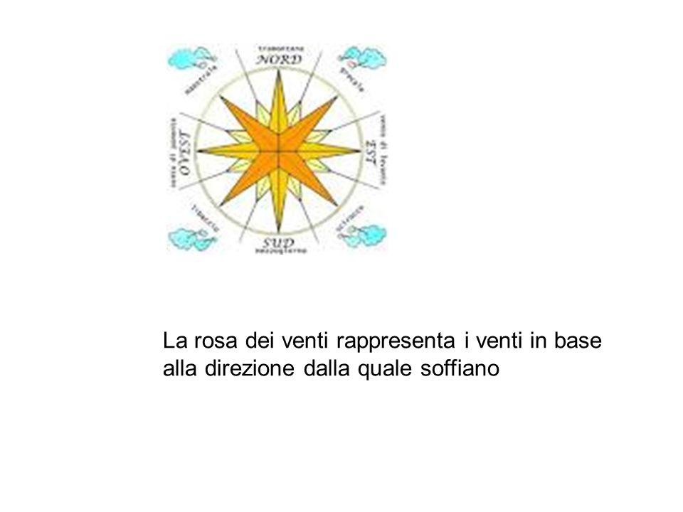 La rosa dei venti rappresenta i venti in base