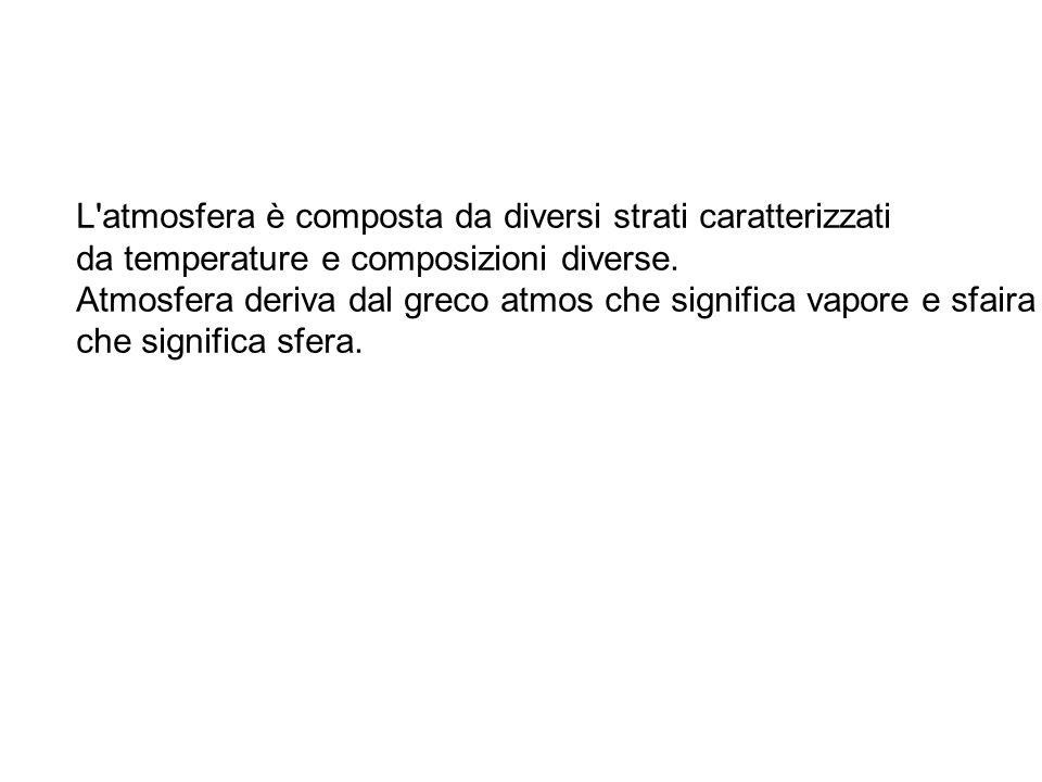 L atmosfera è composta da diversi strati caratterizzati