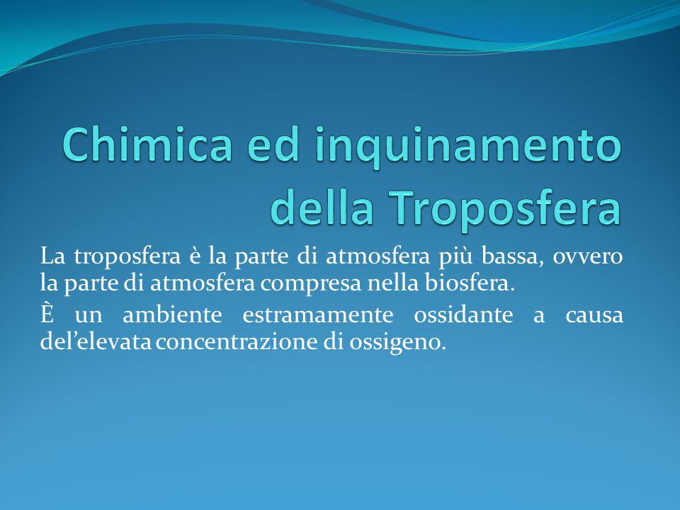 Chimica ed inquinamento della Troposfera